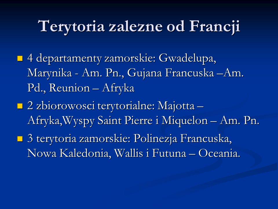 Terytoria zalezne od Francji