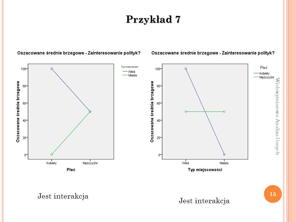Przykład 7 Jest interakcja Jest interakcja