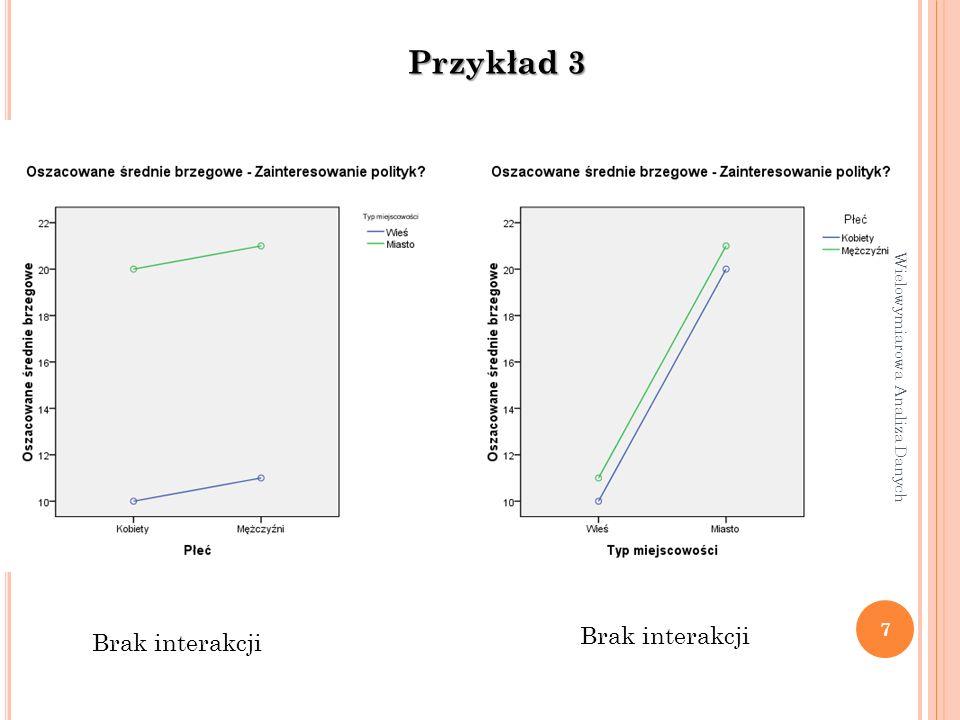 Przykład 3 Brak interakcji Brak interakcji