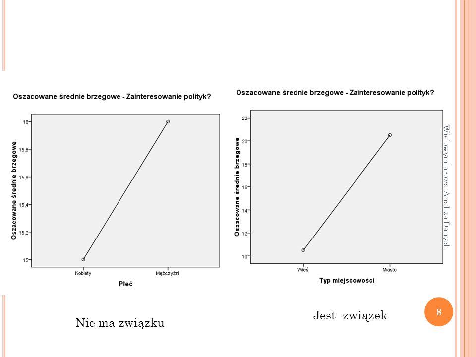 Wielowymiarowa Analiza Danych
