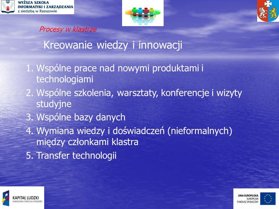 Kreowanie wiedzy i innowacji