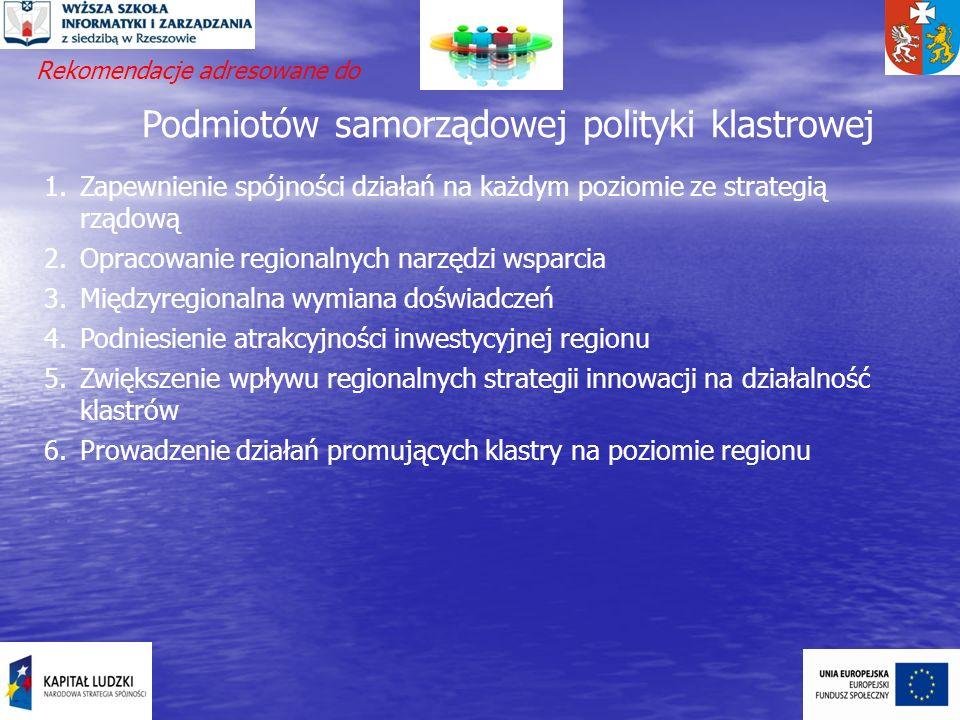 Podmiotów samorządowej polityki klastrowej