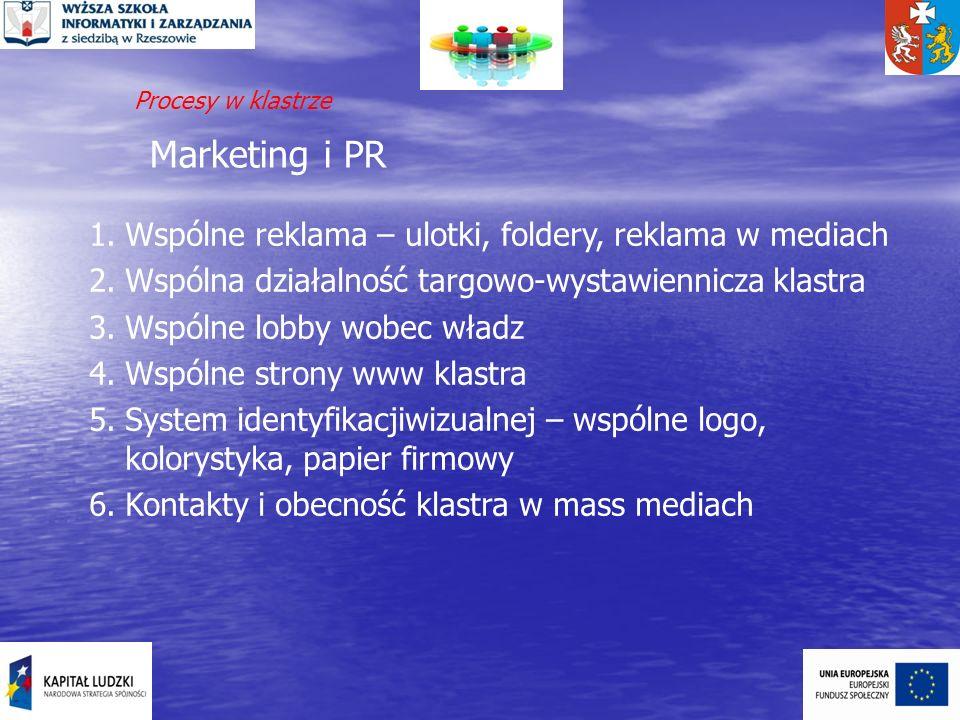 Marketing i PR Wspólne reklama – ulotki, foldery, reklama w mediach