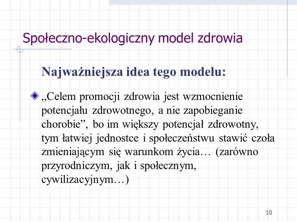 Społeczno-ekologiczny model zdrowia