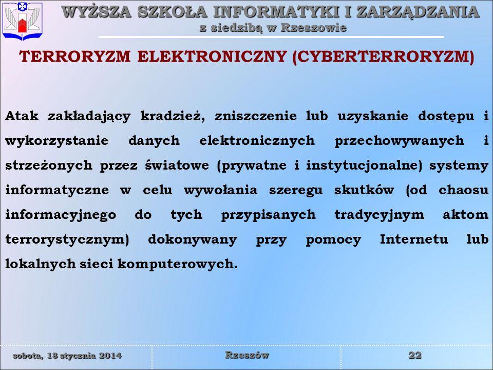 TERRORYZM ELEKTRONICZNY (CYBERTERRORYZM)