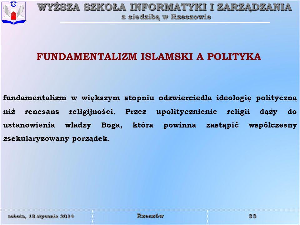 FUNDAMENTALIZM ISLAMSKI A POLITYKA