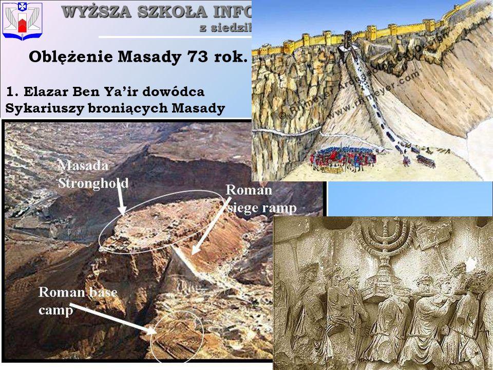 Oblężenie Masady 73 rok. 1. Elazar Ben Ya'ir dowódca Sykariuszy broniących Masady