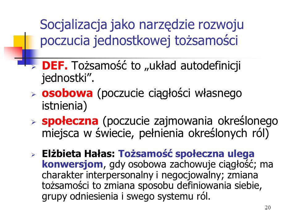 Socjalizacja jako narzędzie rozwoju poczucia jednostkowej tożsamości