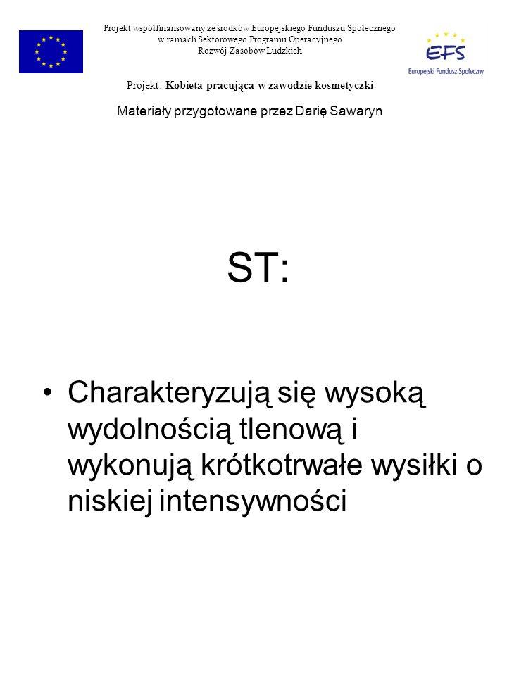 Projekt współfinansowany ze środków Europejskiego Funduszu Społecznego w ramach Sektorowego Programu Operacyjnego