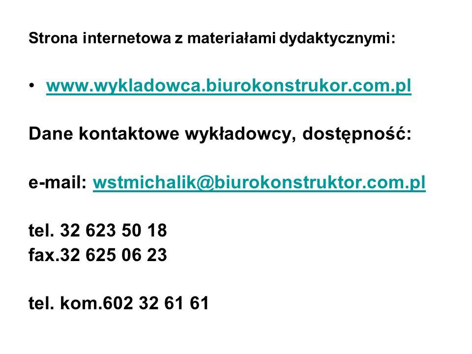 Dane kontaktowe wykładowcy, dostępność: