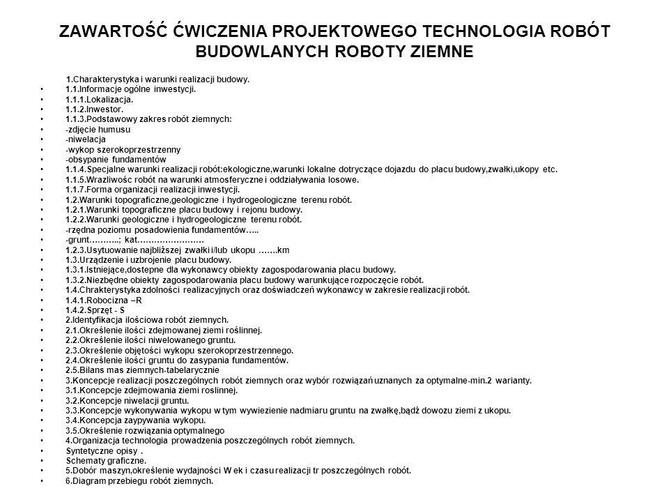 ZAWARTOŚĆ ĆWICZENIA PROJEKTOWEGO TECHNOLOGIA ROBÓT BUDOWLANYCH ROBOTY ZIEMNE