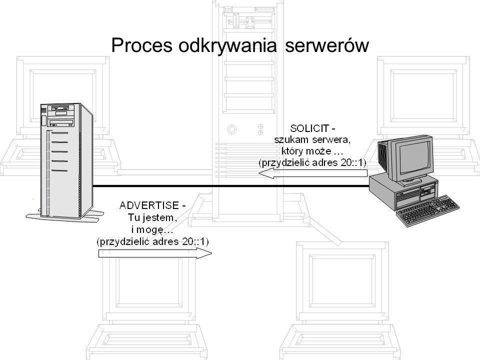 Proces odkrywania serwerów