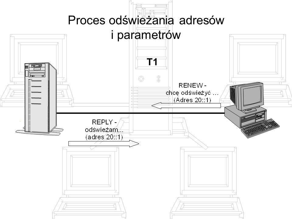 Proces odświeżania adresów i parametrów