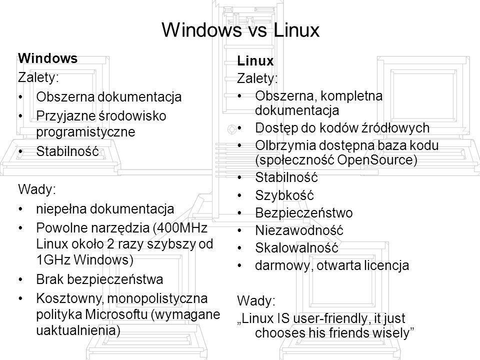 Windows vs Linux Windows Linux Zalety: Zalety: Obszerna dokumentacja