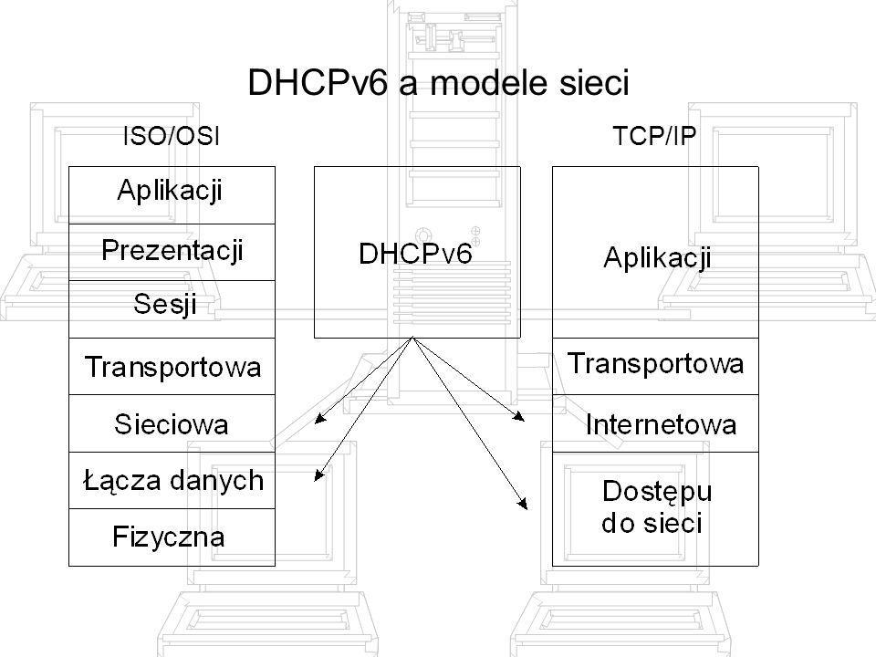 DHCPv6 a modele sieci ISO/OSI TCP/IP