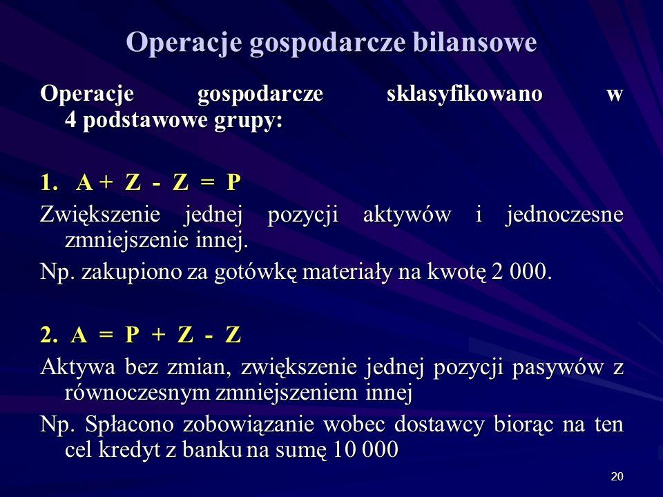 Operacje gospodarcze bilansowe