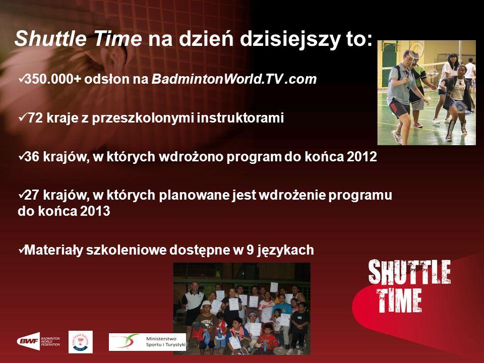 Shuttle Time na dzień dzisiejszy to:
