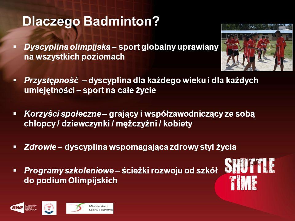 Dlaczego Badminton Dyscyplina olimpijska – sport globalny uprawiany na wszystkich poziomach.