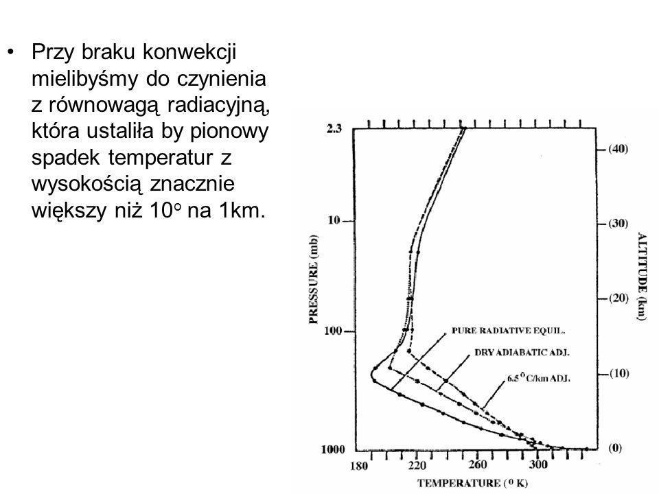 Przy braku konwekcji mielibyśmy do czynienia z równowagą radiacyjną, która ustaliła by pionowy spadek temperatur z wysokością znacznie większy niż 10o na 1km.