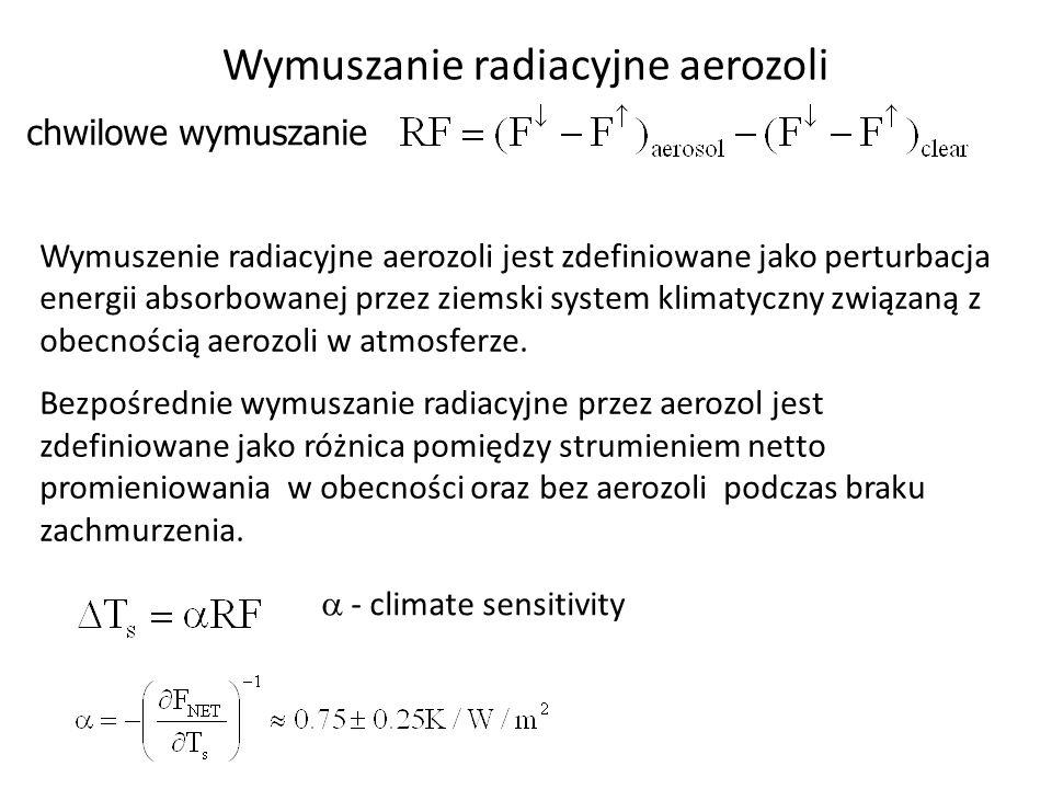 Wymuszanie radiacyjne aerozoli