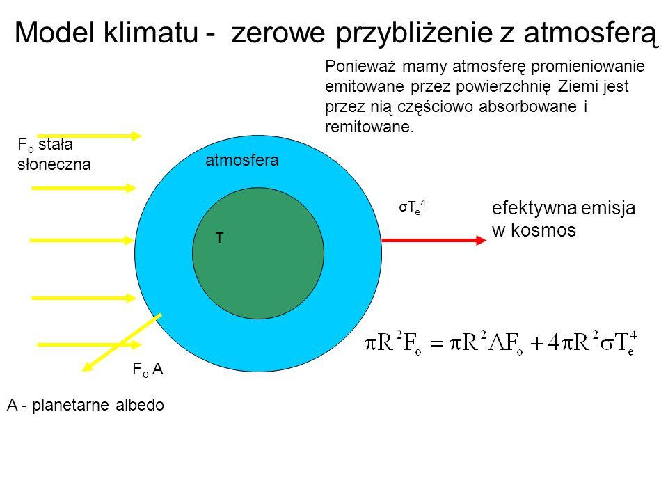 Model klimatu - zerowe przybliżenie z atmosferą