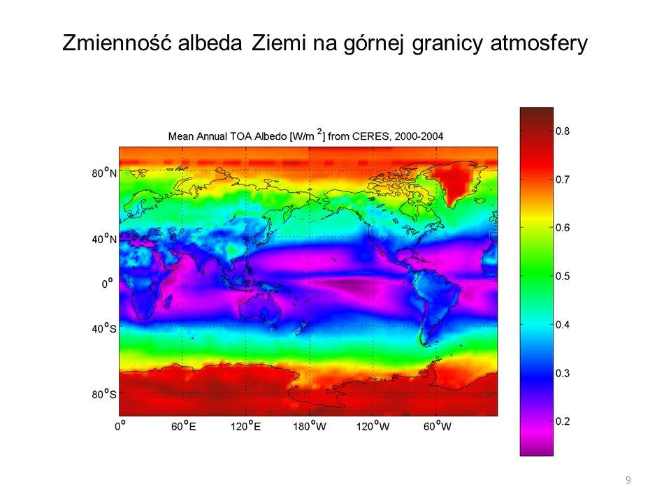 Zmienność albeda Ziemi na górnej granicy atmosfery