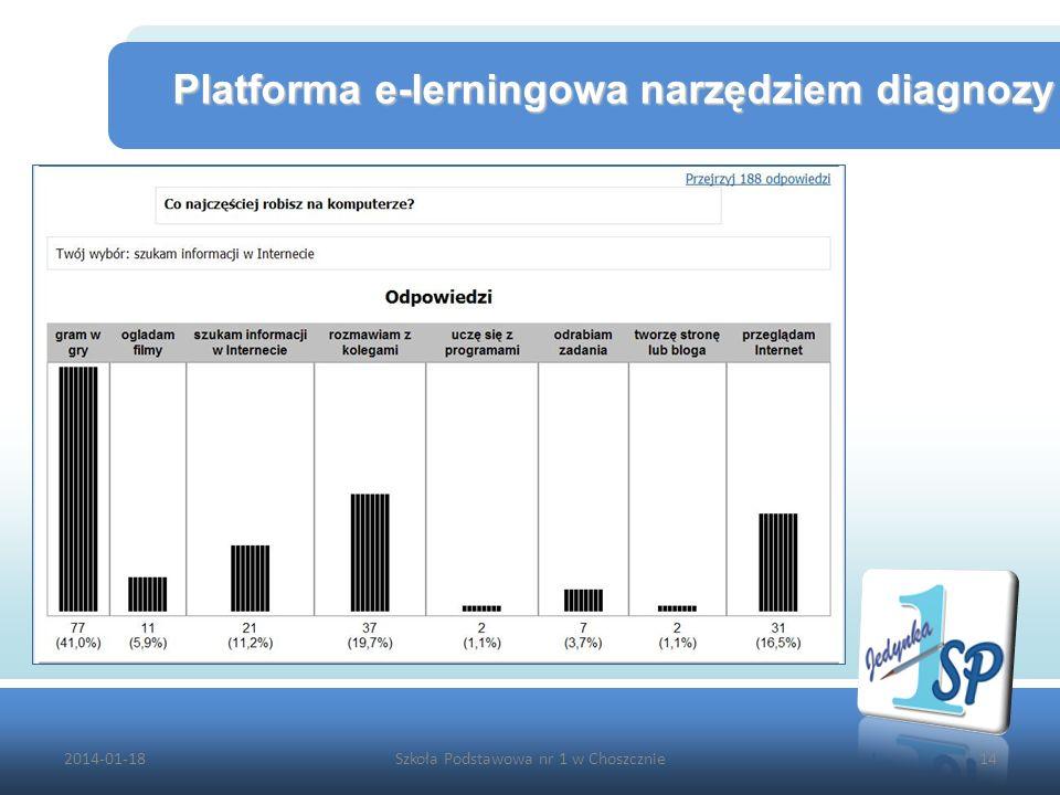 Platforma e-lerningowa narzędziem diagnozy