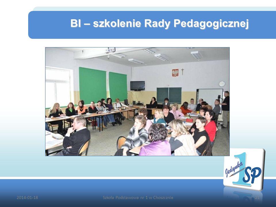 BI – szkolenie Rady Pedagogicznej