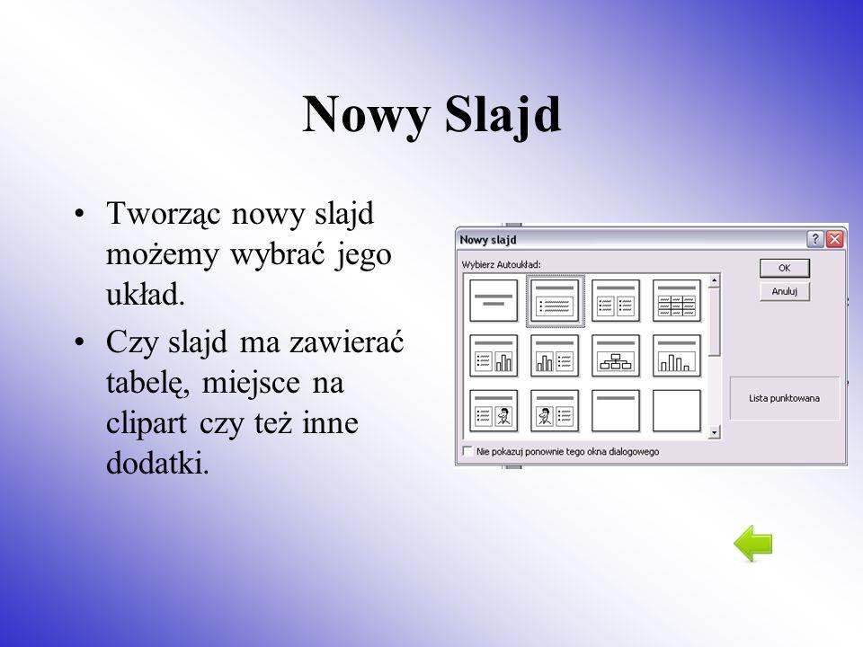 Nowy Slajd Tworząc nowy slajd możemy wybrać jego układ.