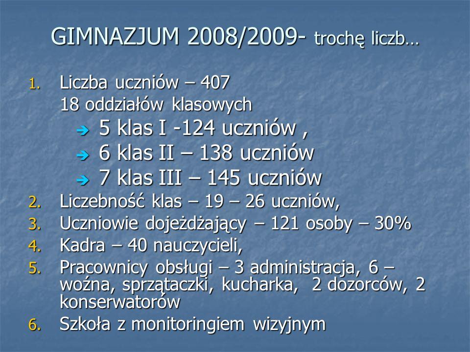 GIMNAZJUM 2008/2009- trochę liczb…