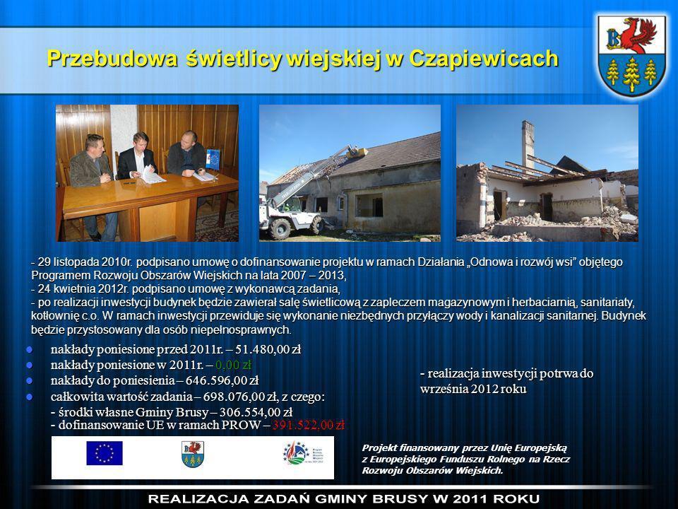 Przebudowa świetlicy wiejskiej w Czapiewicach