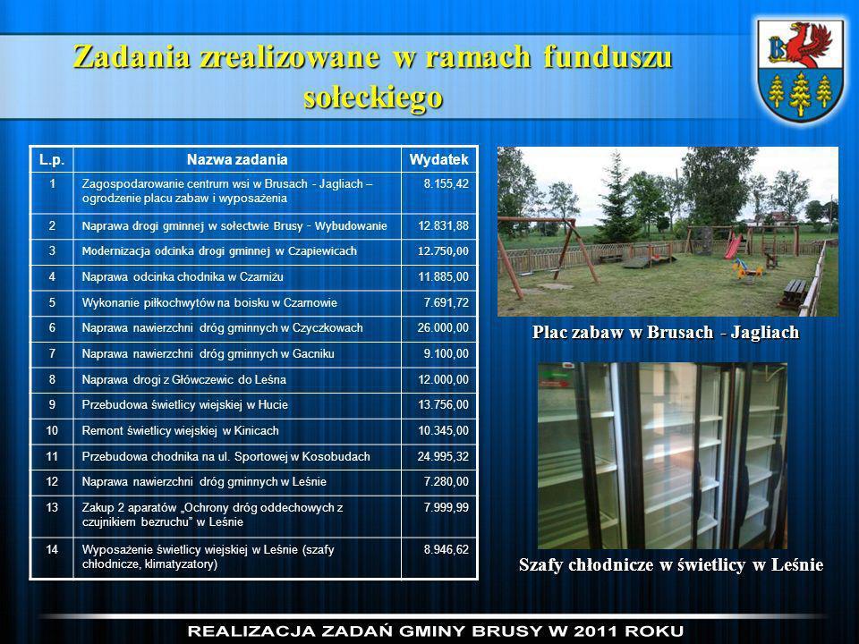 Zadania zrealizowane w ramach funduszu sołeckiego