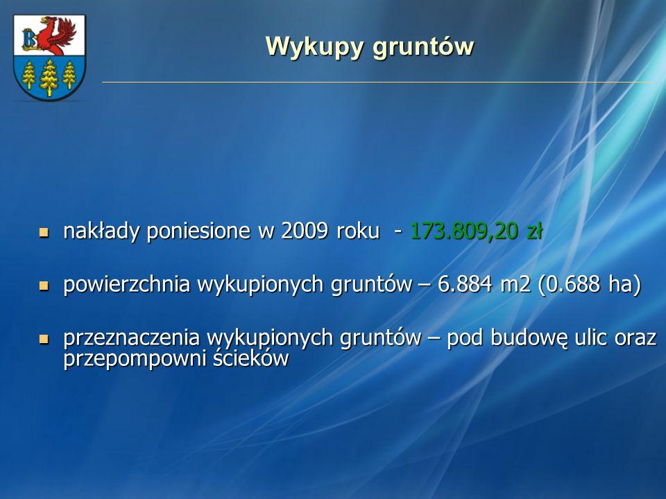 Wykupy gruntów nakłady poniesione w 2009 roku - 173.809,20 zł