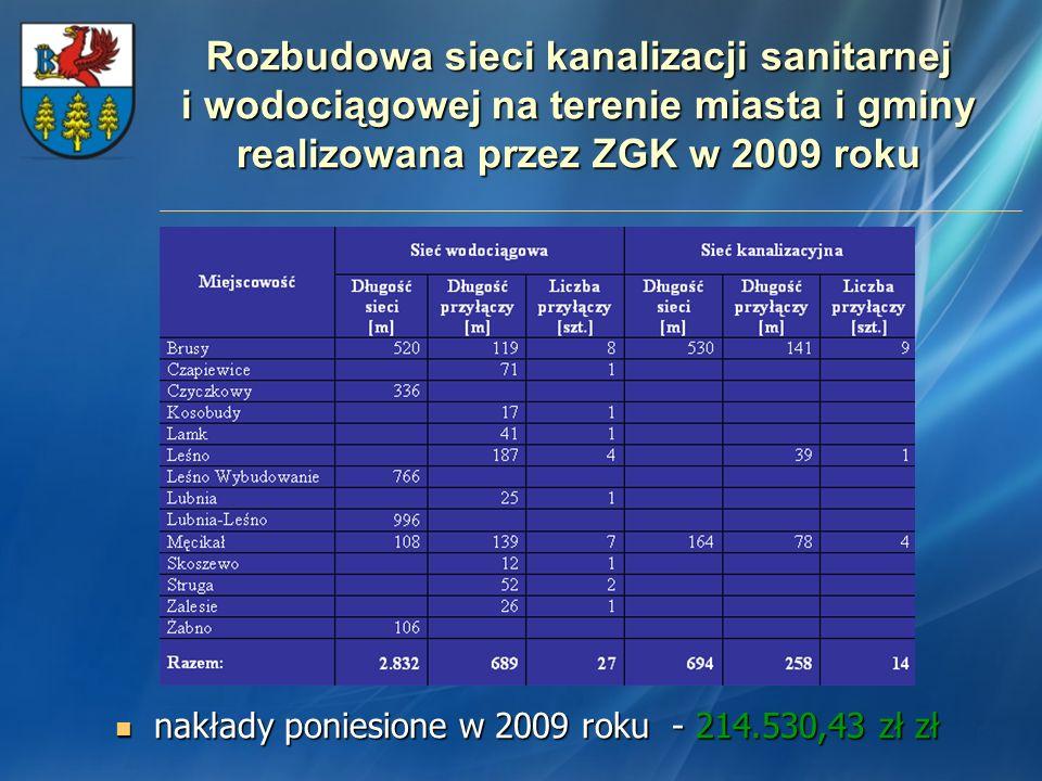 Rozbudowa sieci kanalizacji sanitarnej i wodociągowej na terenie miasta i gminy realizowana przez ZGK w 2009 roku