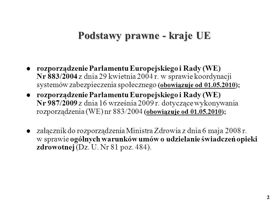 Podstawy prawne - kraje UE