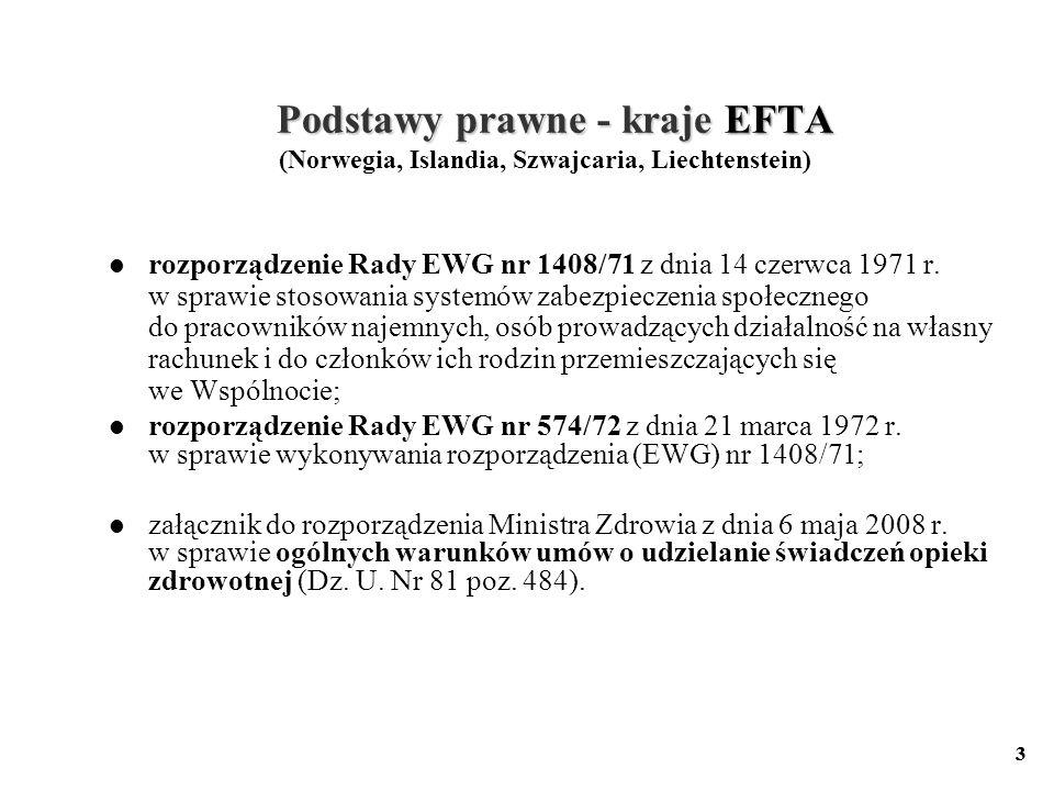 Podstawy prawne - kraje EFTA (Norwegia, Islandia, Szwajcaria, Liechtenstein)
