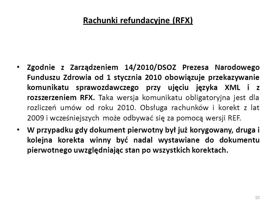 Rachunki refundacyjne (RFX)