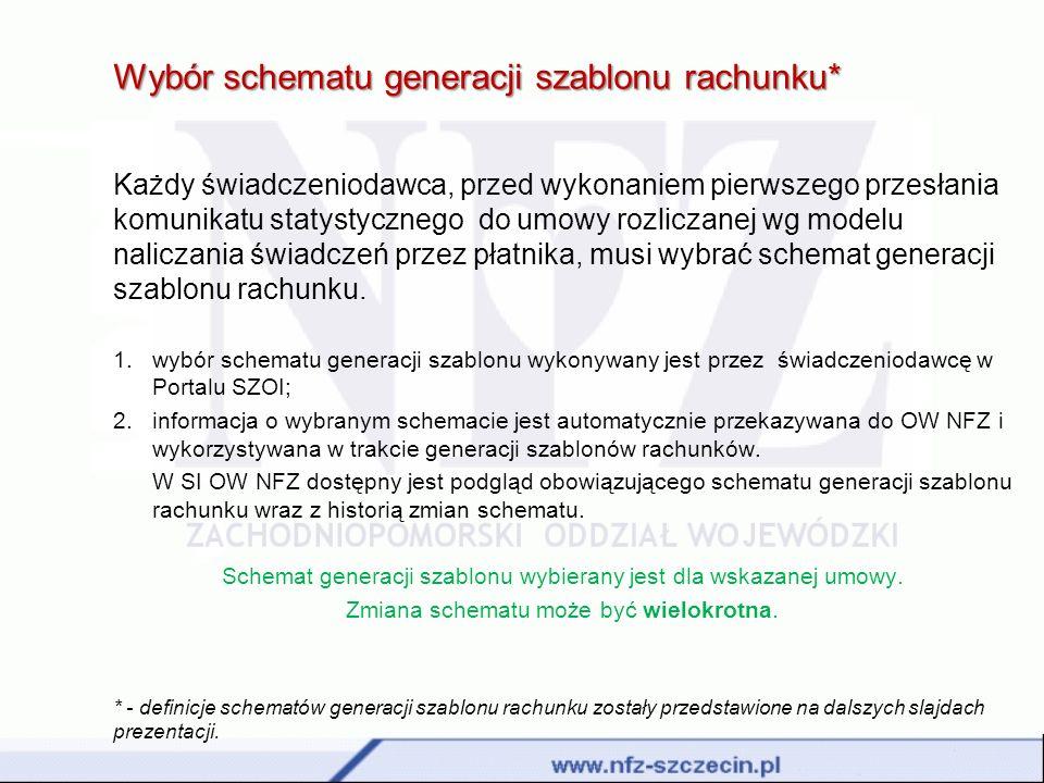 Wybór schematu generacji szablonu rachunku*