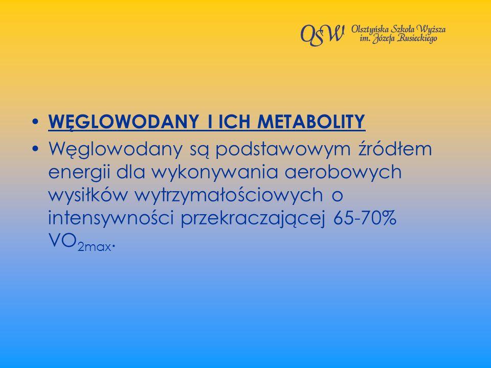 WĘGLOWODANY I ICH METABOLITY