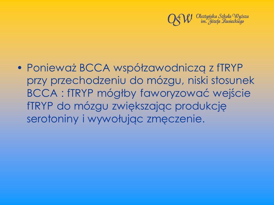 Ponieważ BCCA współzawodniczą z fTRYP przy przechodzeniu do mózgu, niski stosunek BCCA : fTRYP mógłby faworyzować wejście fTRYP do mózgu zwiększając produkcję serotoniny i wywołując zmęczenie.