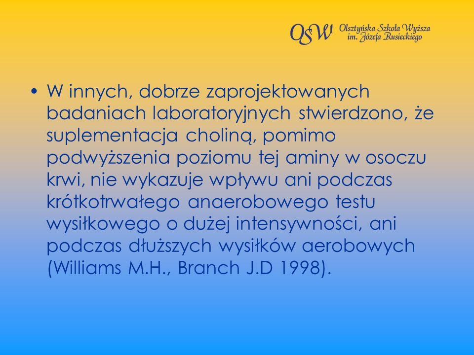 W innych, dobrze zaprojektowanych badaniach laboratoryjnych stwierdzono, że suplementacja choliną, pomimo podwyższenia poziomu tej aminy w osoczu krwi, nie wykazuje wpływu ani podczas krótkotrwałego anaerobowego testu wysiłkowego o dużej intensywności, ani podczas dłuższych wysiłków aerobowych (Williams M.H., Branch J.D 1998).
