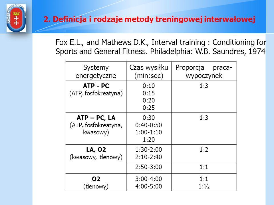 2. Definicja i rodzaje metody treningowej interwałowej