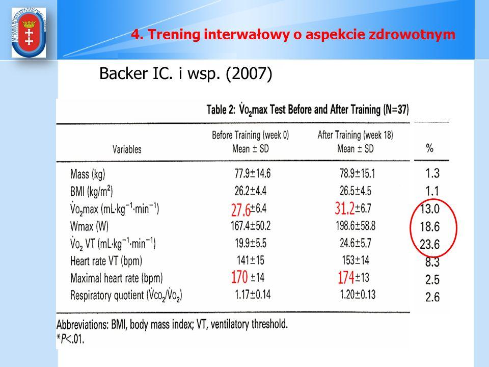 4. Trening interwałowy o aspekcie zdrowotnym