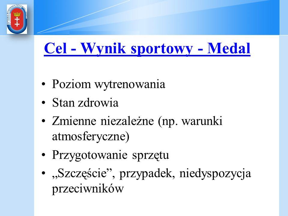 Cel - Wynik sportowy - Medal
