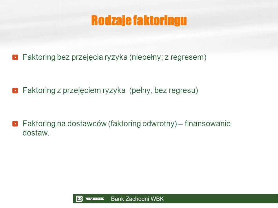 Rodzaje faktoringu Faktoring bez przejęcia ryzyka (niepełny; z regresem) Faktoring z przejęciem ryzyka (pełny; bez regresu)