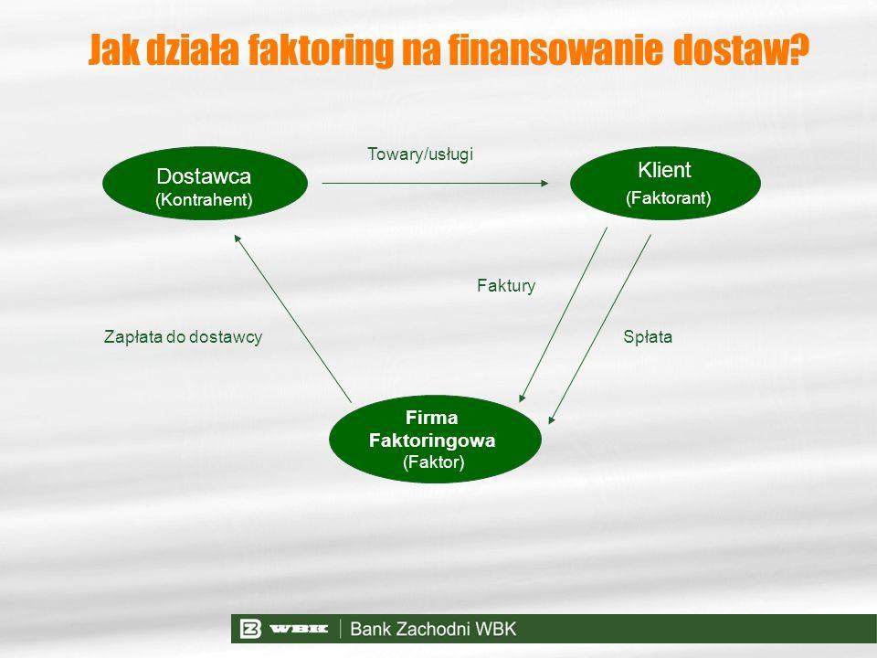 Jak działa faktoring na finansowanie dostaw