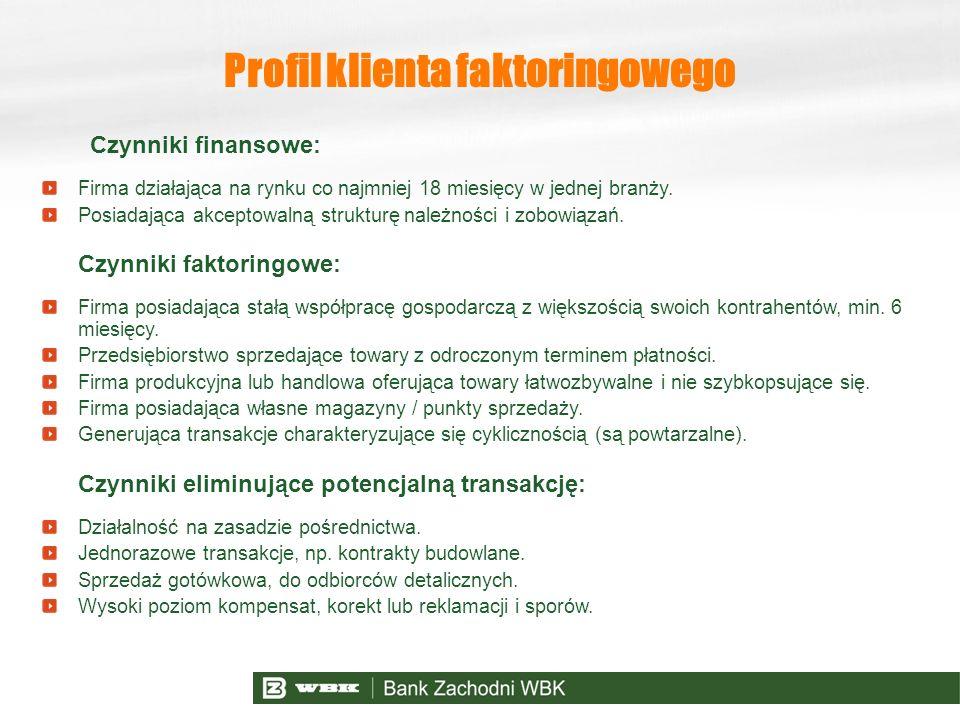 Profil klienta faktoringowego