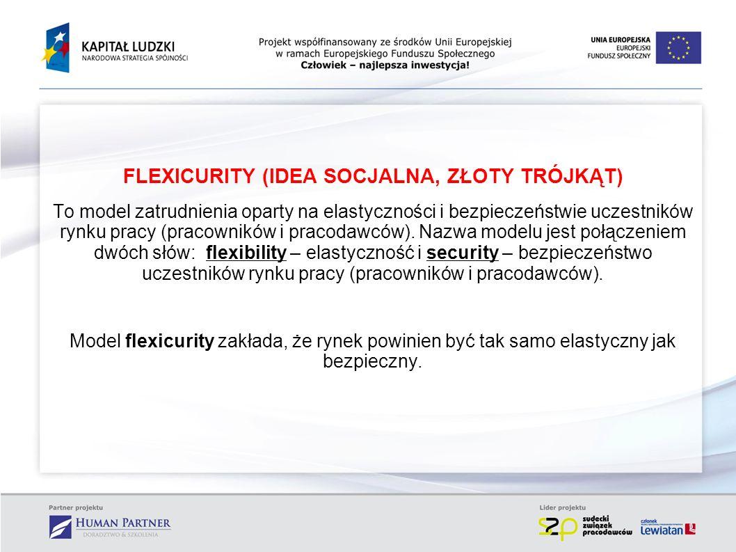 FLEXICURITY (IDEA SOCJALNA, ZŁOTY TRÓJKĄT)