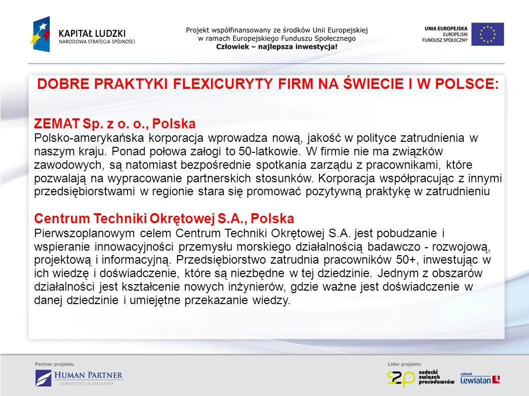 DOBRE PRAKTYKI FLEXICURYTY FIRM NA ŚWIECIE I W POLSCE: