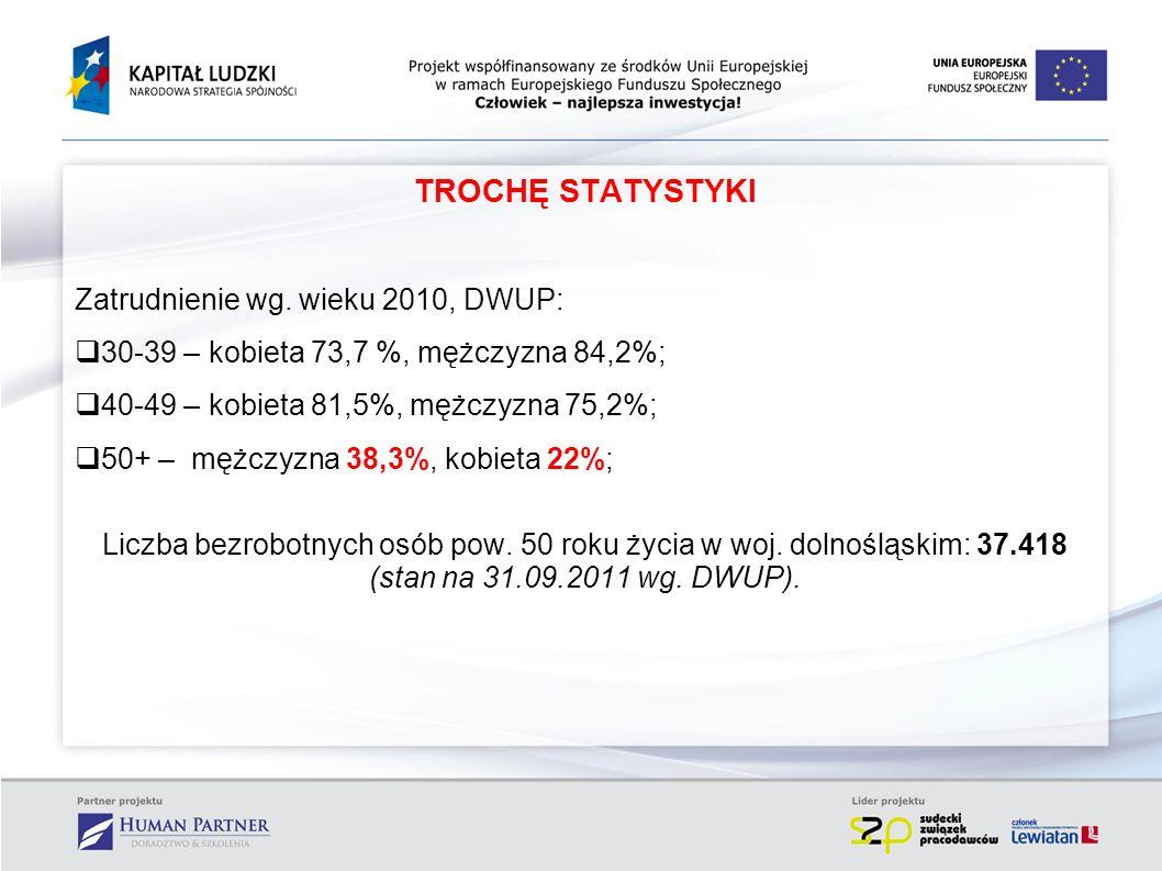 TROCHĘ STATYSTYKI Zatrudnienie wg. wieku 2010, DWUP: